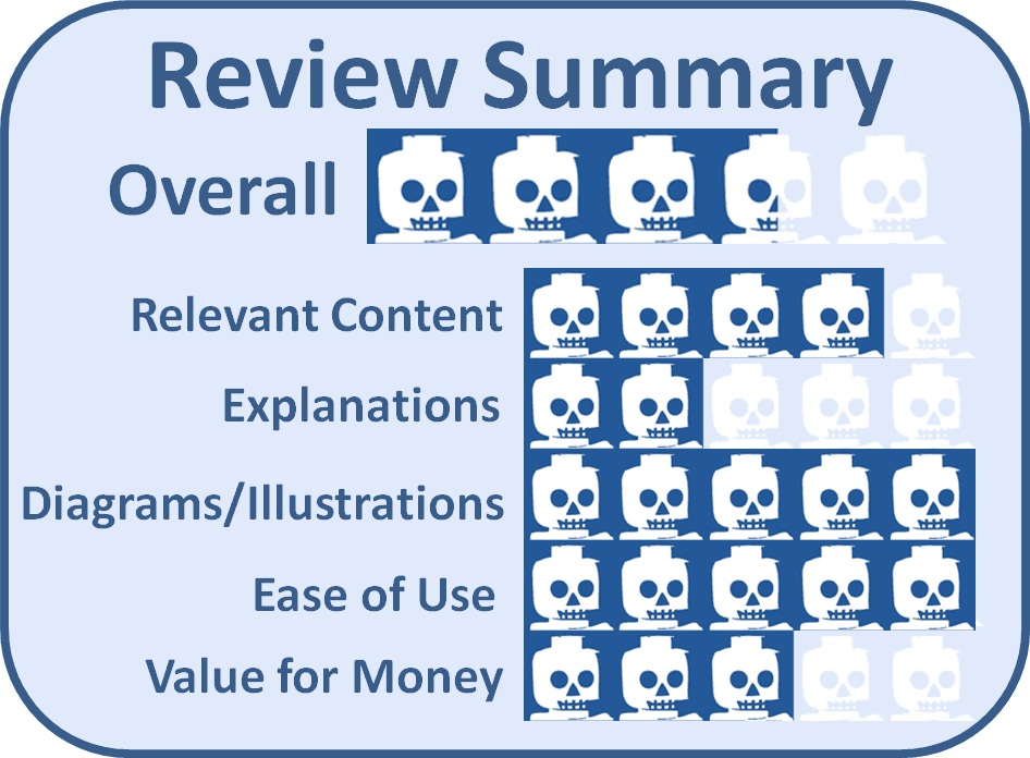 Summary of review