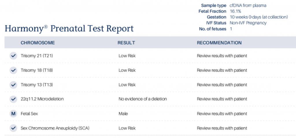 Example of a normal NIPT result